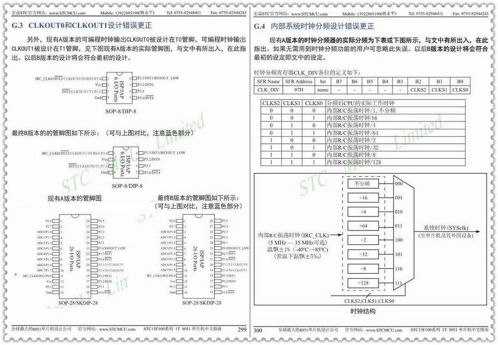 宏晶stc15f2k60s2数据手册目录